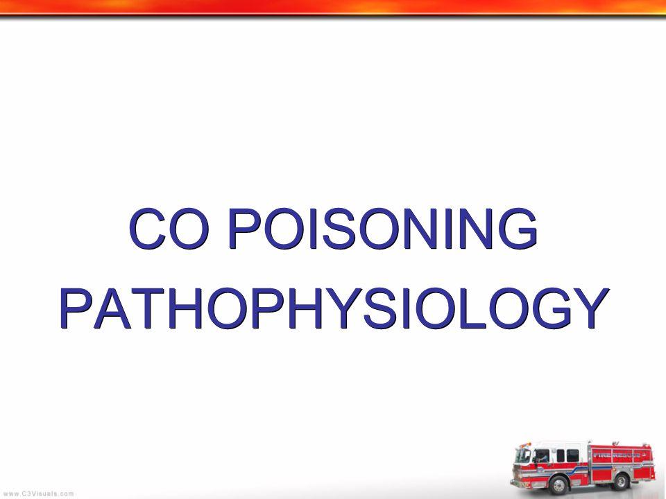 CO POISONING PATHOPHYSIOLOGY CO POISONING PATHOPHYSIOLOGY