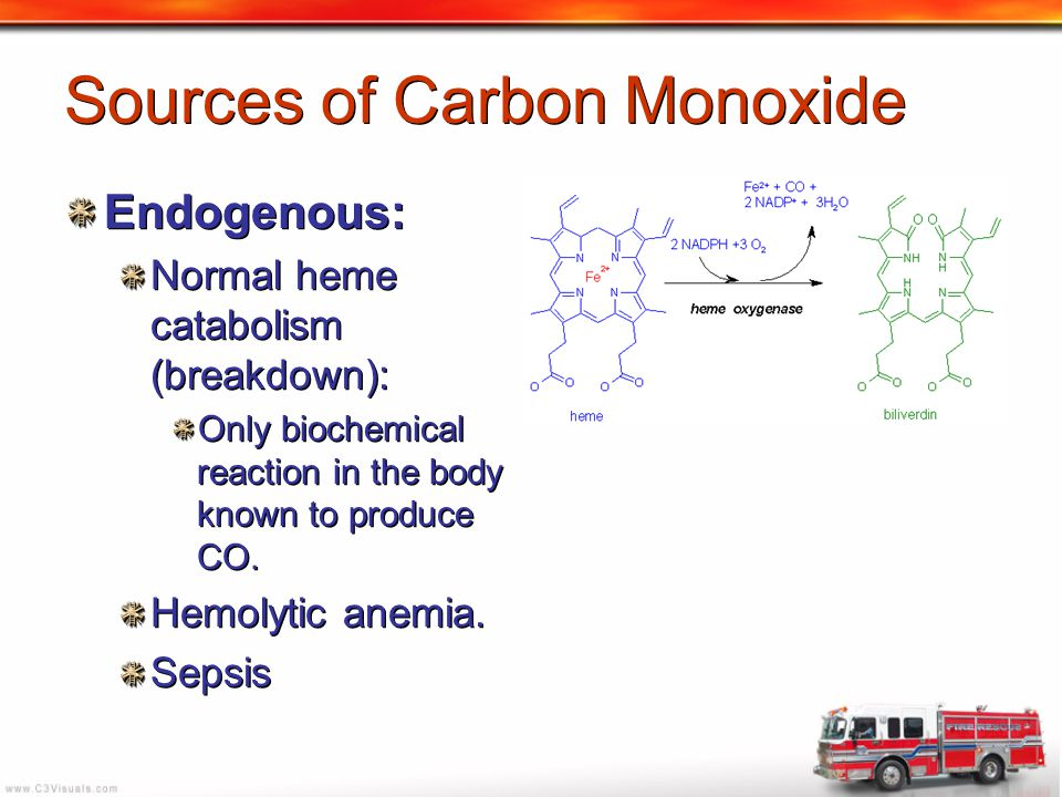 Sources of Carbon Monoxide Endogenous: Normal heme catabolism (breakdown): Only biochemical reaction in the body known to produce CO. Hemolytic anemia