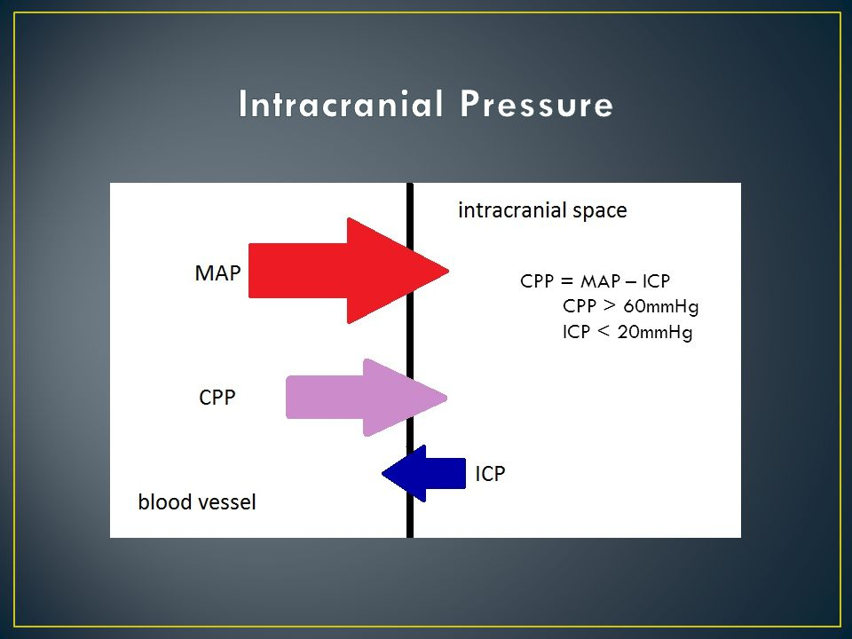 CPP = MAP – ICP CPP > 60mmHg ICP < 20mmHg