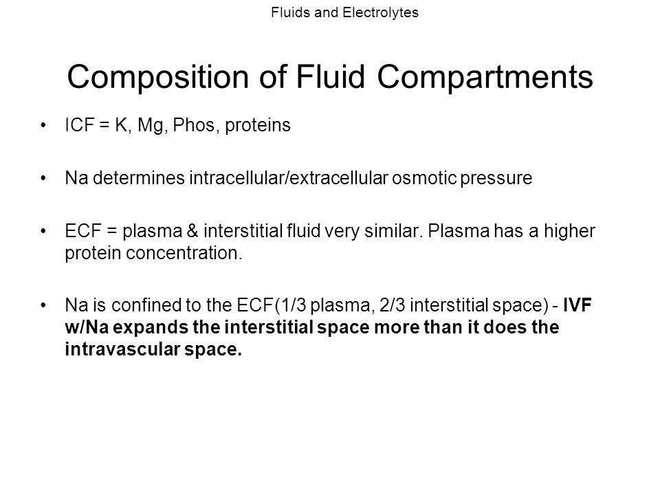 Fluids and Electrolytes Maintenance Fluid: Composition What is D5 NS + 20KCl.