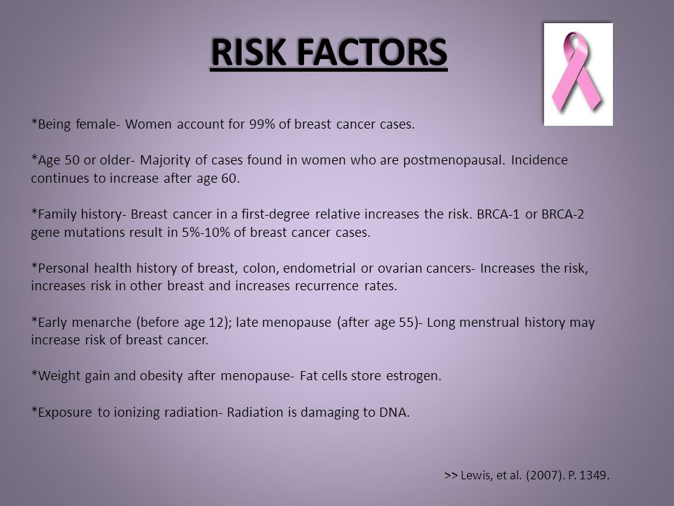 RISK FACTORS *Being female- Women account for 99% of breast cancer cases. *Age 50 or older- Majority of cases found in women who are postmenopausal. I