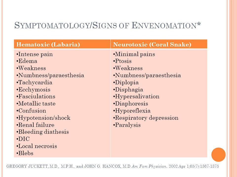 S YMPTOMATOLOGY /S IGNS OF E NVENOMATION * Hematoxic (Labaria)Neurotoxic (Coral Snake) Intense pain Edema Weakness Numbness/paraesthesia Tachycardia E