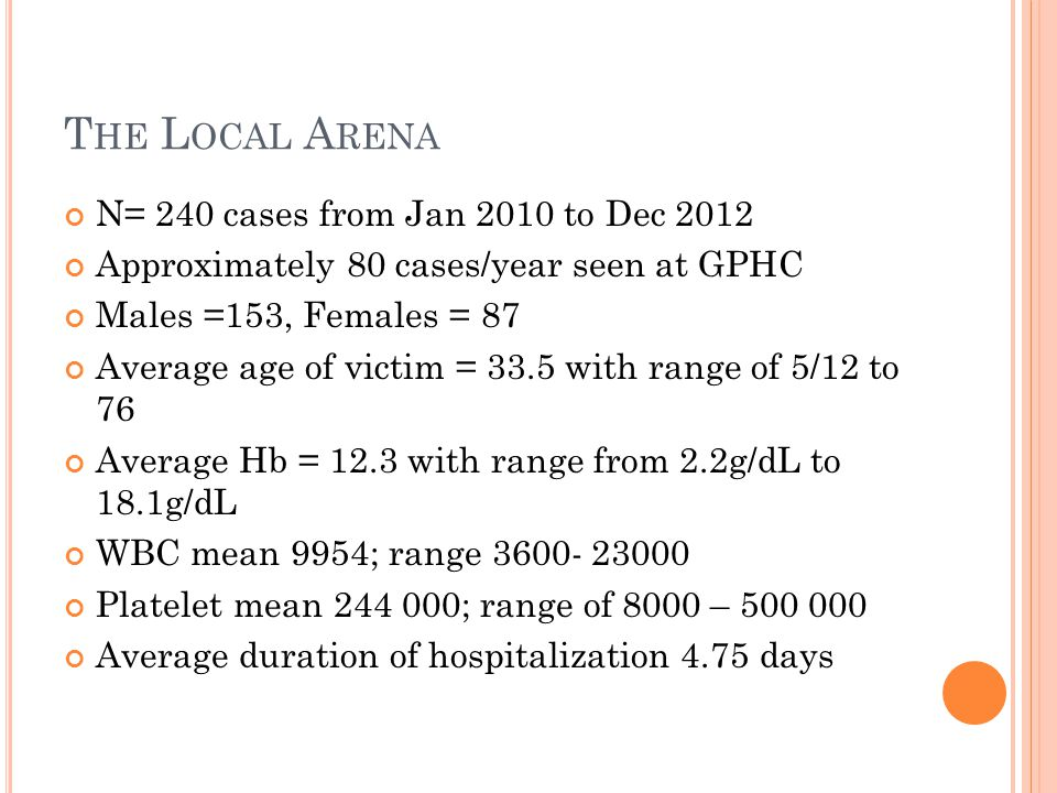 T HE L OCAL A RENA N= 240 cases from Jan 2010 to Dec 2012 Approximately 80 cases/year seen at GPHC Males =153, Females = 87 Average age of victim = 33