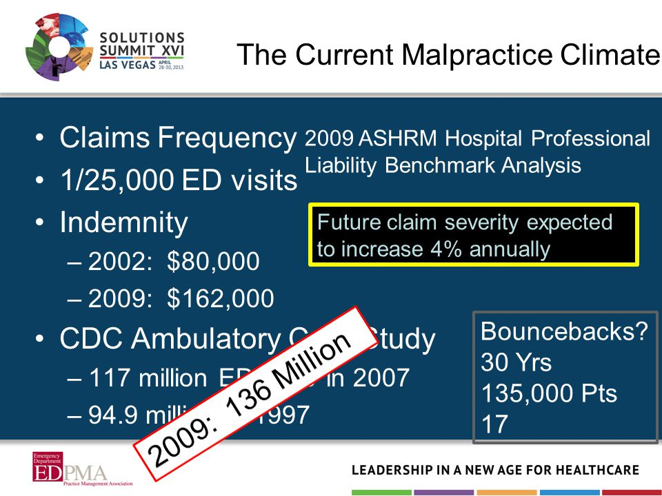Chilling New Ways Patients Are Suing Doctors.Anthony Francis, MD, JD; March 29, 2012.
