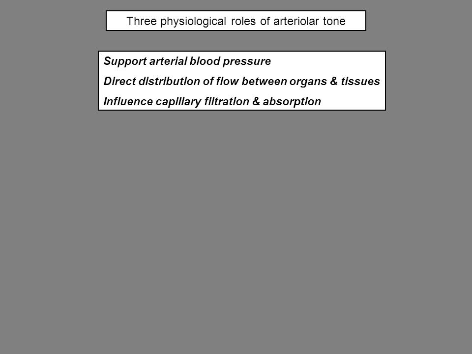 Three physiological roles of arteriolar tone Support arterial blood pressure Direct distribution of flow between organs & tissues Influence capillary filtration & absorption