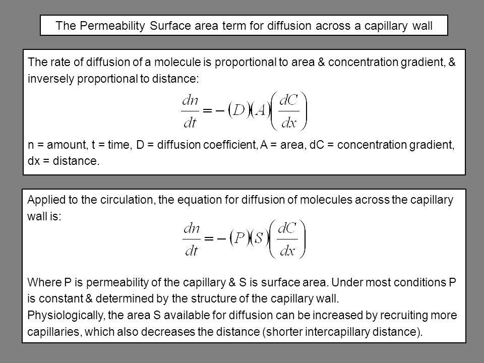 The Permeability Surface area term for diffusion across a capillary wall The rate of diffusion of a molecule is proportional to area & concentration gradient, & inversely proportional to distance: n = amount, t = time, D = diffusion coefficient, A = area, dC = concentration gradient, dx = distance.