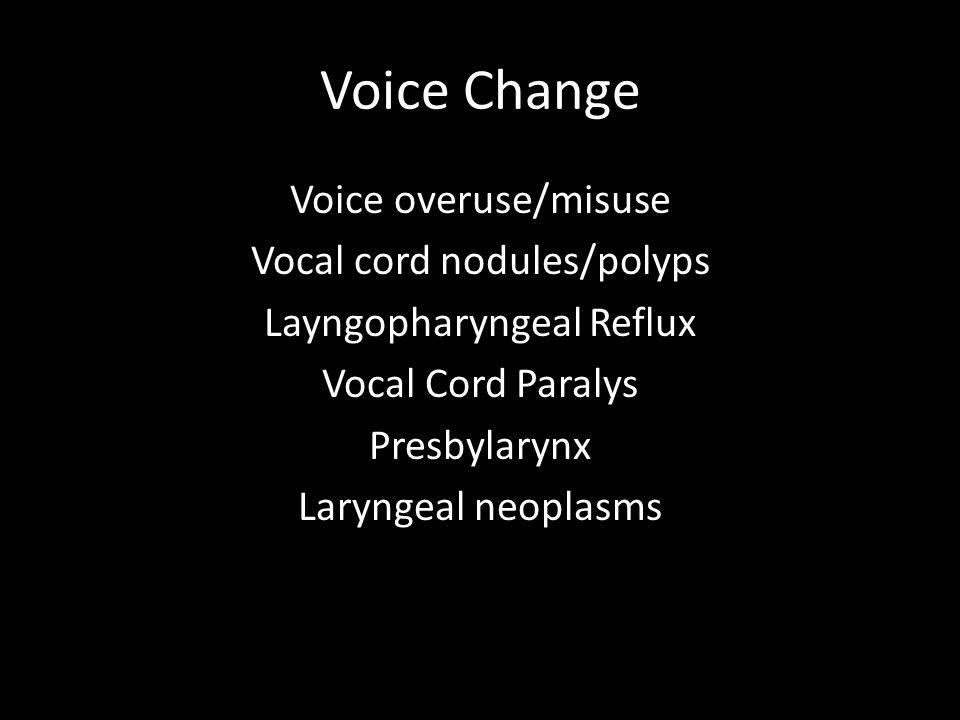 Voice Change Voice overuse/misuse Vocal cord nodules/polyps Layngopharyngeal Reflux Vocal Cord Paralys Presbylarynx Laryngeal neoplasms