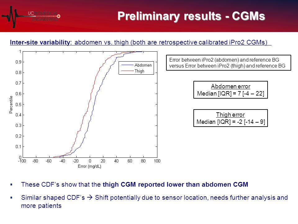 Preliminary results - CGMs Inter-site variability: abdomen vs. thigh (both are retrospective calibrated iPro2 CGMs)  These CDF's show that the thigh