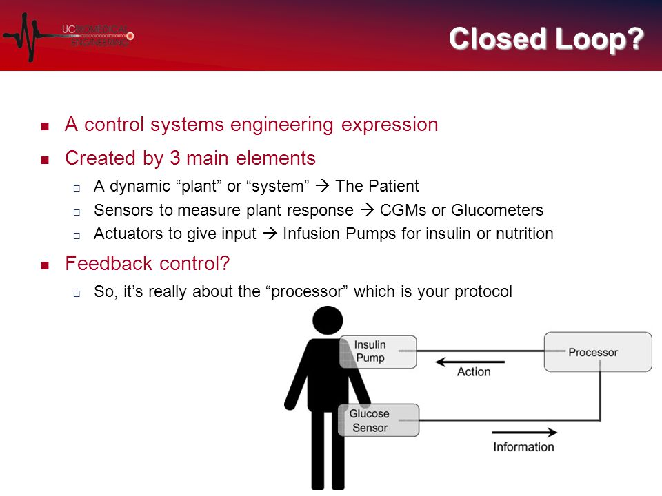 """Closed Loop? A control systems engineering expression Created by 3 main elements  A dynamic """"plant"""" or """"system""""  The Patient  Sensors to measure pl"""
