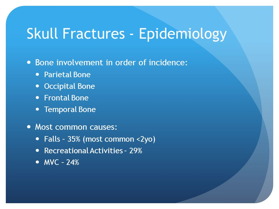 Skull Fractures - Epidemiology Bone involvement in order of incidence: Parietal Bone Occipital Bone Frontal Bone Temporal Bone Most common causes: Fal