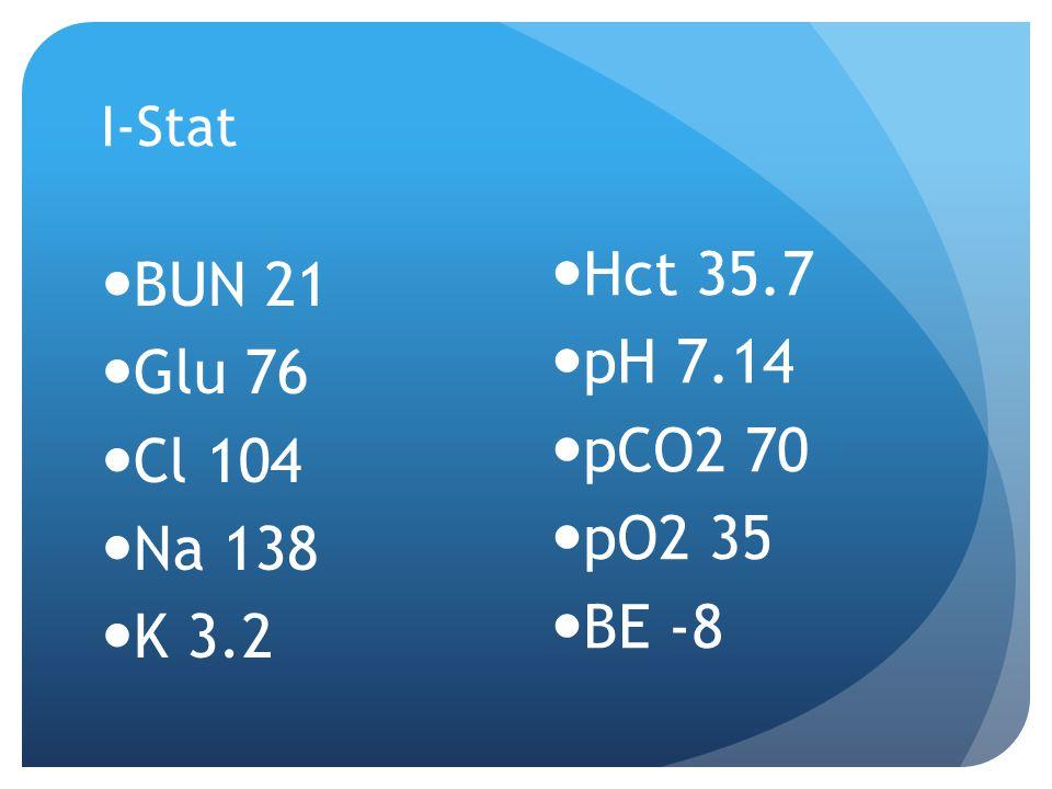 I-Stat BUN 21 Glu 76 Cl 104 Na 138 K 3.2 Hct 35.7 pH 7.14 pCO2 70 pO2 35 BE -8