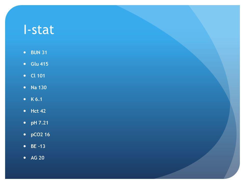 I-stat BUN 31 Glu 415 Cl 101 Na 130 K 6.1 Hct 42 pH 7.21 pCO2 16 BE -13 AG 20
