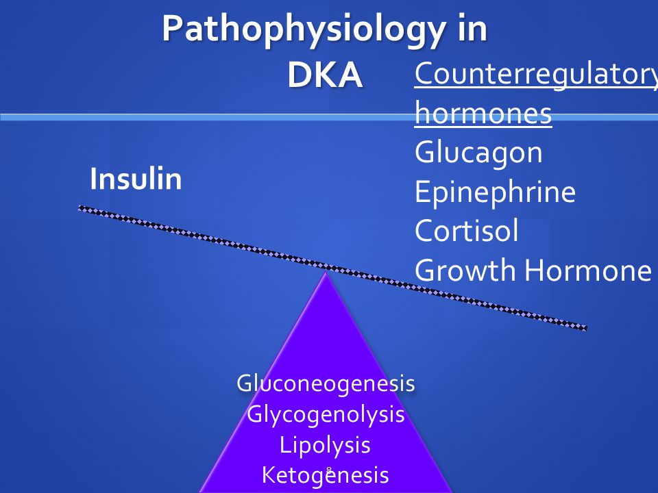 Pathophysiology in DKA Gluconeogenesis Glycogenolysis Lipolysis Ketogenesis Gluconeogenesis Glycogenolysis Lipolysis Ketogenesis Insulin Counterregulatory hormones Glucagon Epinephrine Cortisol Growth Hormone 8