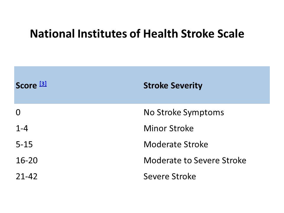 Score [3] [3] Stroke Severity 0No Stroke Symptoms 1-4Minor Stroke 5-15Moderate Stroke 16-20Moderate to Severe Stroke 21-42Severe Stroke National Insti
