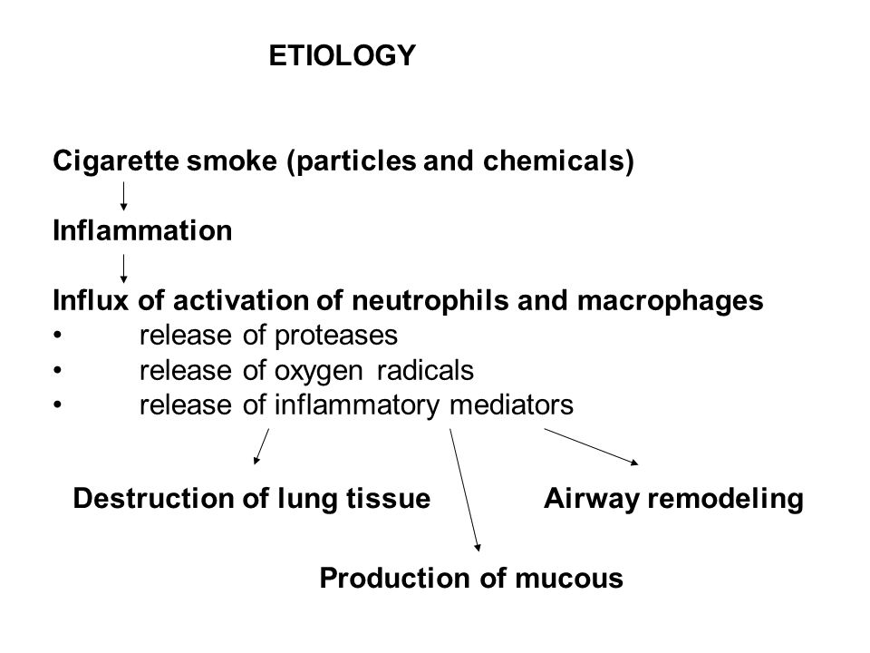 ETIOLOGY Cigarette smoke (particles and chemicals) Inflammation Influx of activation of neutrophils and macrophages release of proteases release of oxygen radicals release of inflammatory mediators Destruction of lung tissue Production of mucous Airway remodeling
