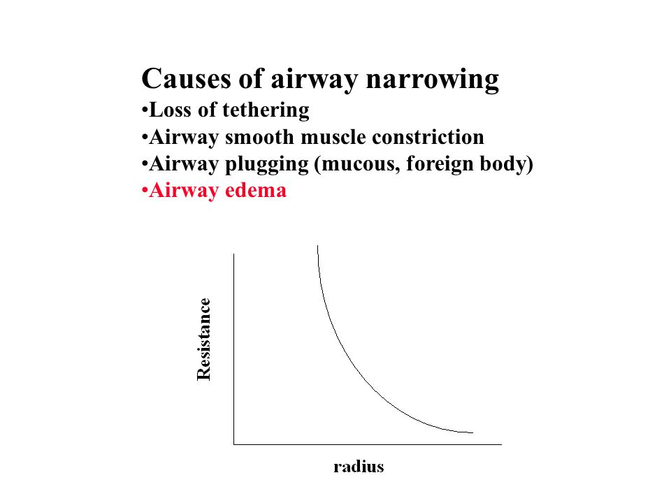 Causes of airway narrowing Loss of tethering Airway smooth muscle constriction Airway plugging (mucous, foreign body) Airway edema