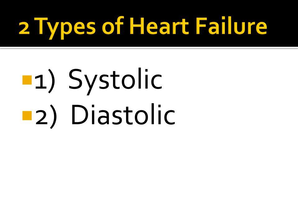  1) Systolic  2) Diastolic