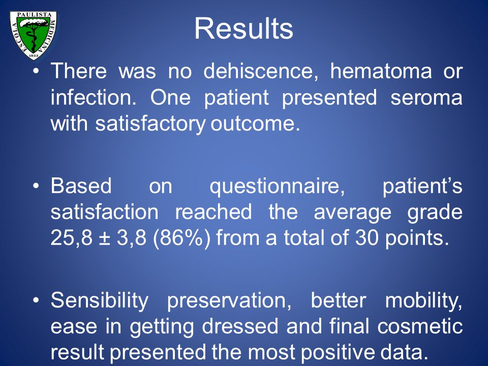 Results There was no dehiscence, hematoma or infection.