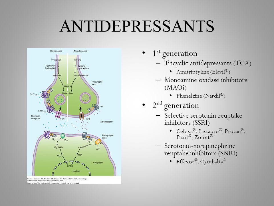 ANTIDEPRESSANTS 1 st generation – Tricyclic antidepressants (TCA) Amitriptyline (Elavil ® ) – Monoamine oxidase inhibitors (MAOi) Phenelzine (Nardil ®