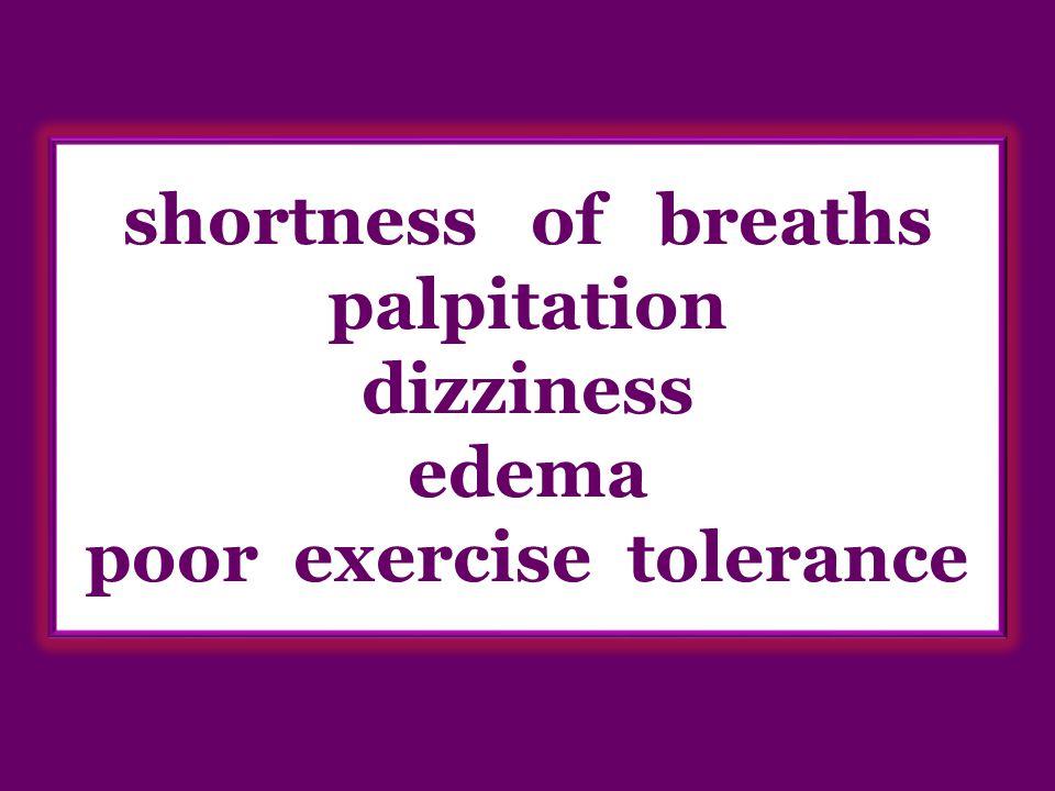 shortness of breaths palpitation dizziness edema poor exercise tolerance