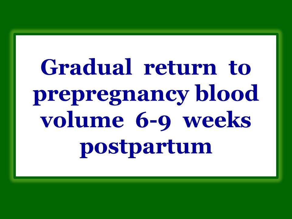 Gradual return to prepregnancy blood volume 6-9 weeks postpartum