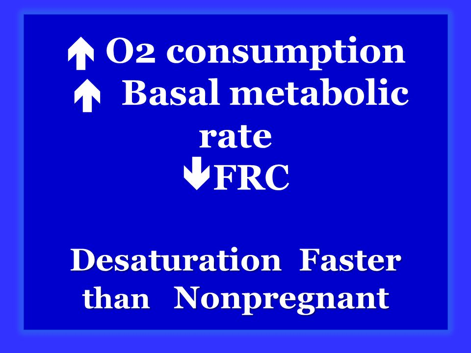 Desaturation Faster than Nonpregnant  O2 consumption  Basal metabolic rate  FRC Desaturation Faster than Nonpregnant