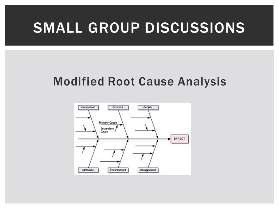 SMALL GROUP DISCUSSIONS Modified Root Cause Analysis