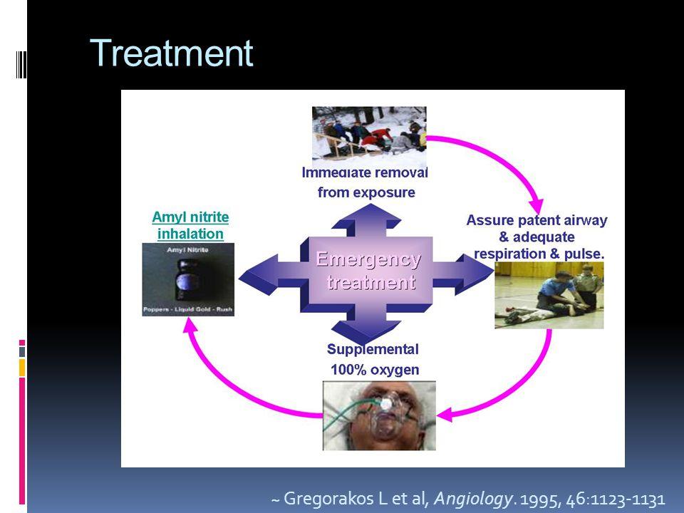 Treatment ~ Gregorakos L et al, Angiology. 1995, 46:1123-1131