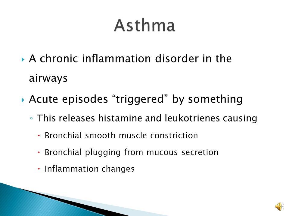  Asthma  COPD  CHF/Pulmonary Edema