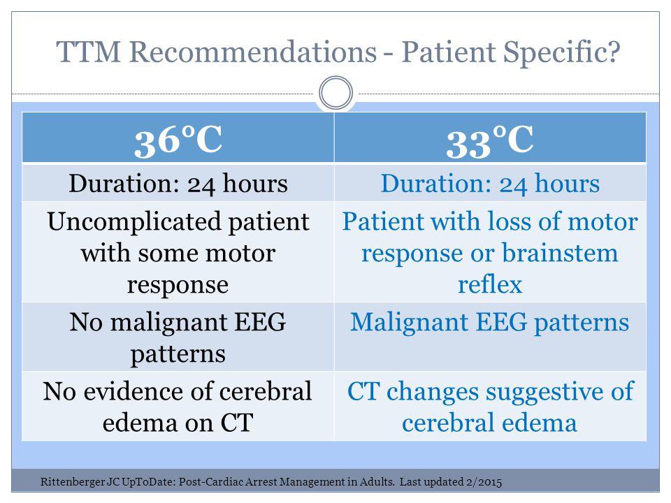 TTM Recommendations - Patient Specific.