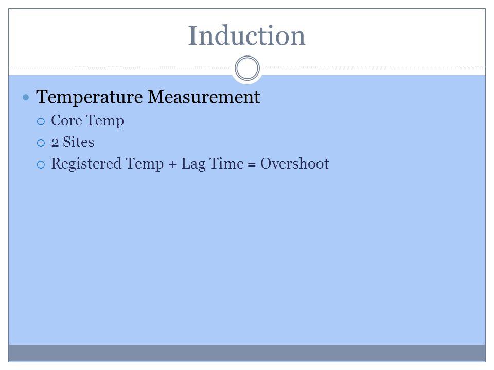 Induction Temperature Measurement  Core Temp  2 Sites  Registered Temp + Lag Time = Overshoot