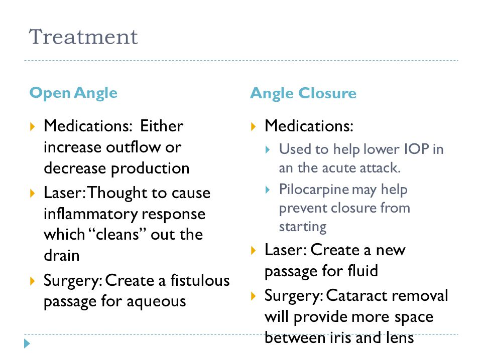 Treatment Open Angle Angle Closure  Medications: Either increase outflow or decrease production  Laser: Thought to cause inflammatory response which