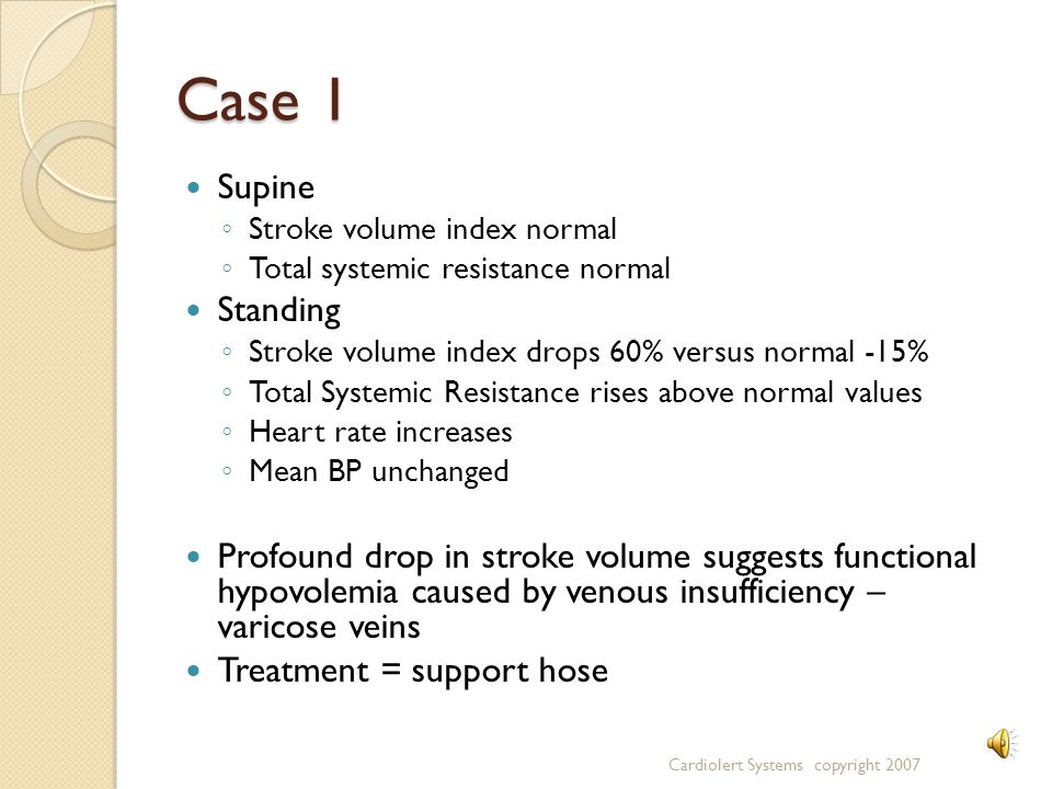 Case 1 Supine ◦ Stroke volume index normal ◦ Total systemic resistance normal Standing ◦ Stroke volume index drops 60% versus normal -15% ◦ Total Systemic Resistance rises above normal values ◦ Heart rate increases ◦ Mean BP unchanged Profound drop in stroke volume suggests functional hypovolemia caused by venous insufficiency – varicose veins Treatment = support hose Cardiolert Systems copyright 2007