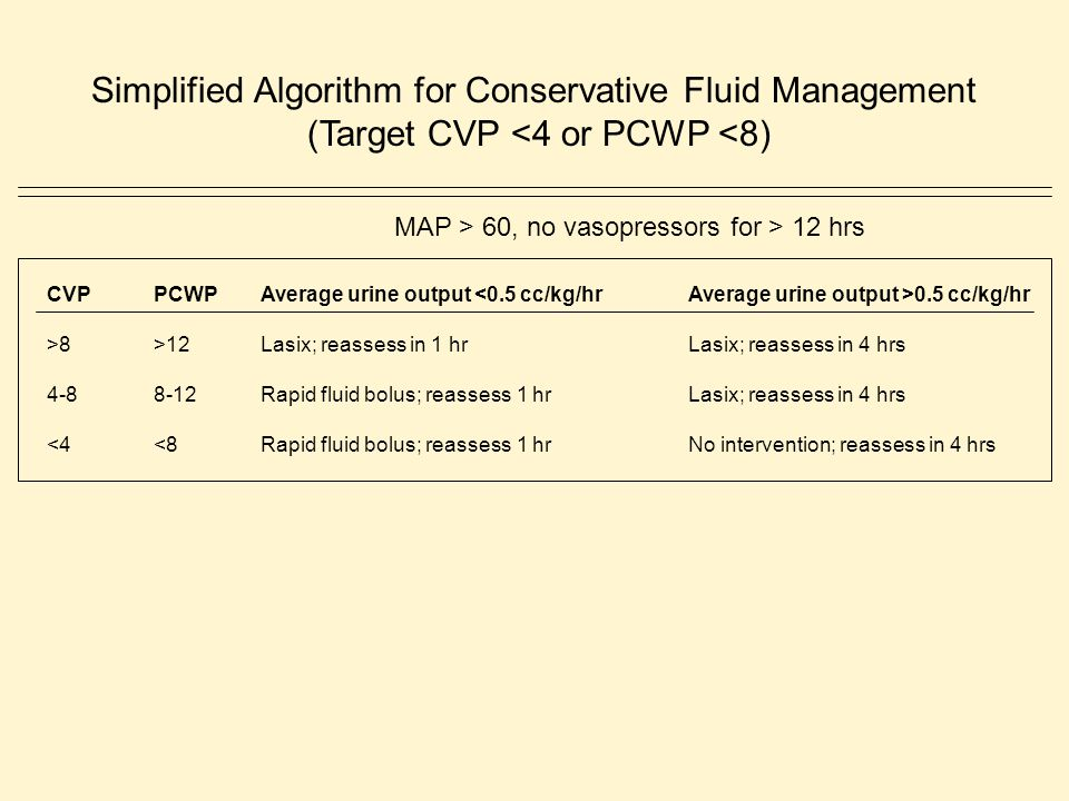 MAP > 60, no vasopressors for > 12 hrs CVPPCWPAverage urine output 0.5 cc/kg/hr >8>12Lasix; reassess in 1 hrLasix; reassess in 4 hrs 4-88-12Rapid flui