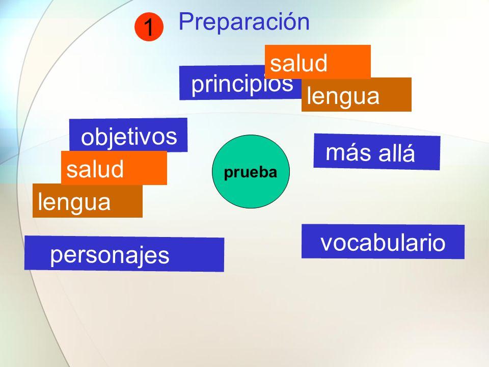 Preparación objetivos principios vocabulario personajes prueba lengua salud lengua salud 1 más allá