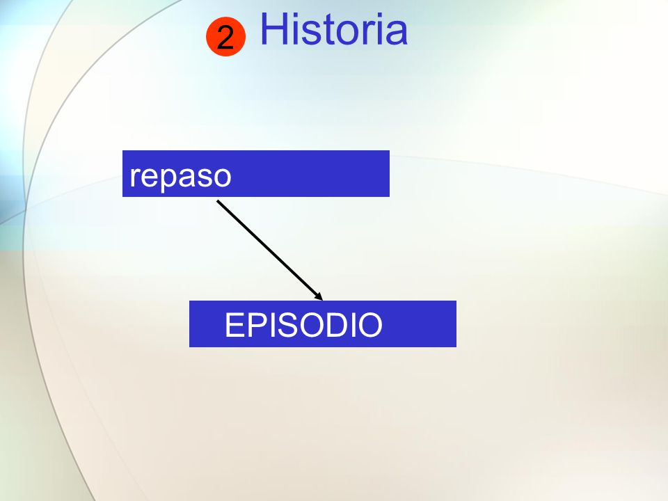 Historia repaso EPISODIO 2