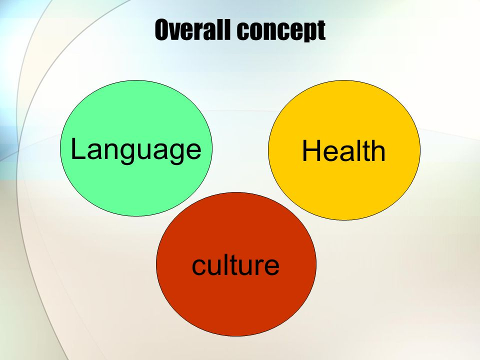 Overall concept Health culture Language
