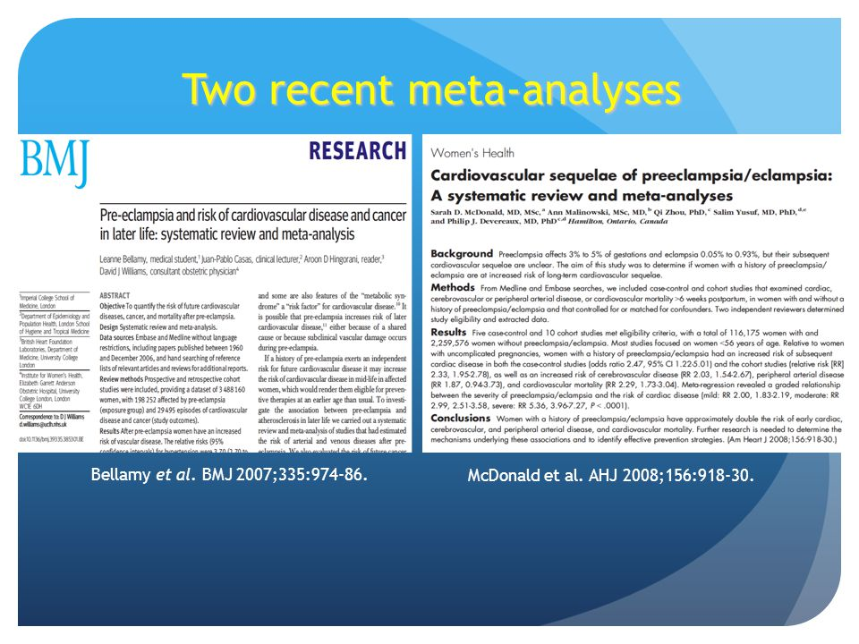 Bellamy et al. BMJ 2007;335:974-86. McDonald et al. AHJ 2008;156:918-30. Two recent meta-analyses
