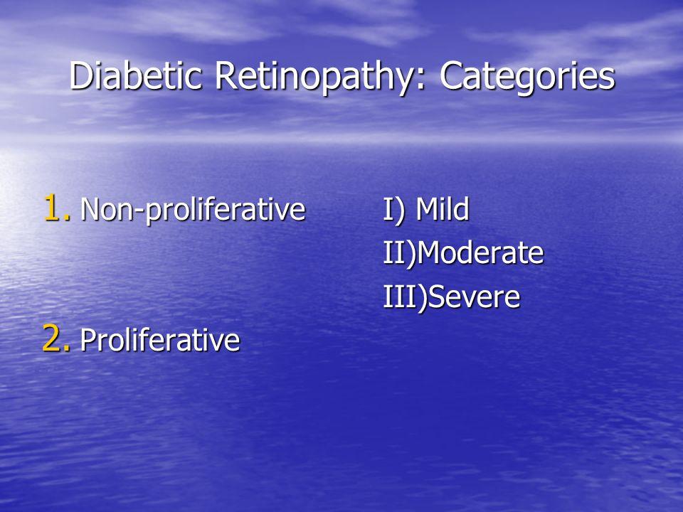 Diabetic Retinopathy: Categories 1. Non-proliferativeI) Mild II)ModerateIII)Severe 2. Proliferative