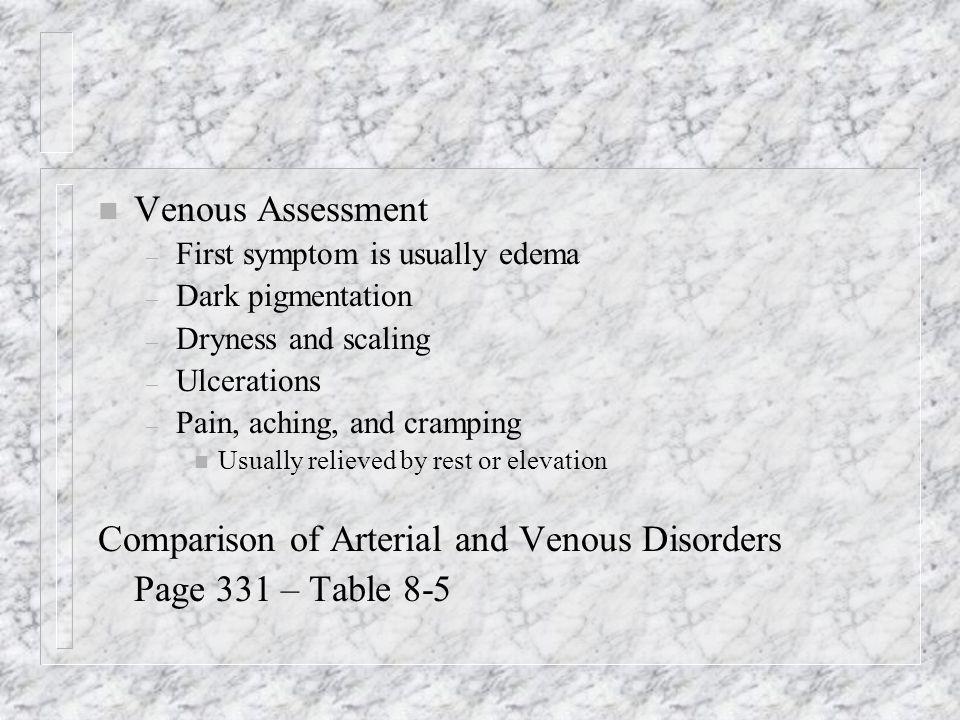 Venous Stasis Ulcers n Treatment – Diet n Increased protein n Vitamin A & C and Zinc – Debridement of necrotic tissue n wet-to-dry dressings n Elase cream n surgical – Antibiotics – Unna boot