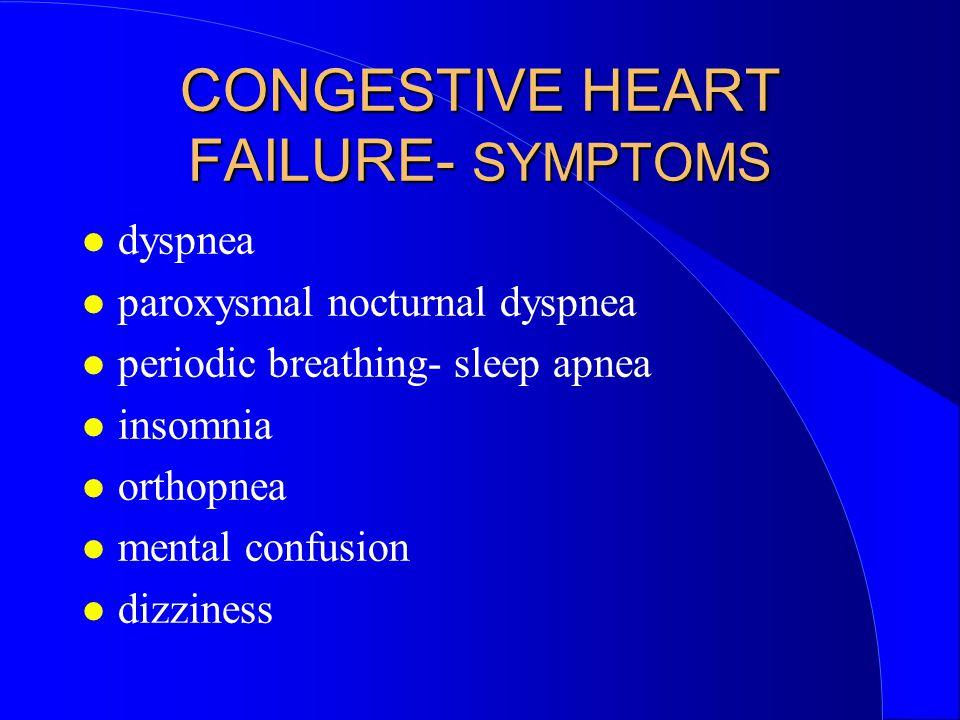 CONGESTIVE HEART FAILURE- SYMPTOMS dyspnea paroxysmal nocturnal dyspnea periodic breathing- sleep apnea insomnia orthopnea mental confusion dizziness