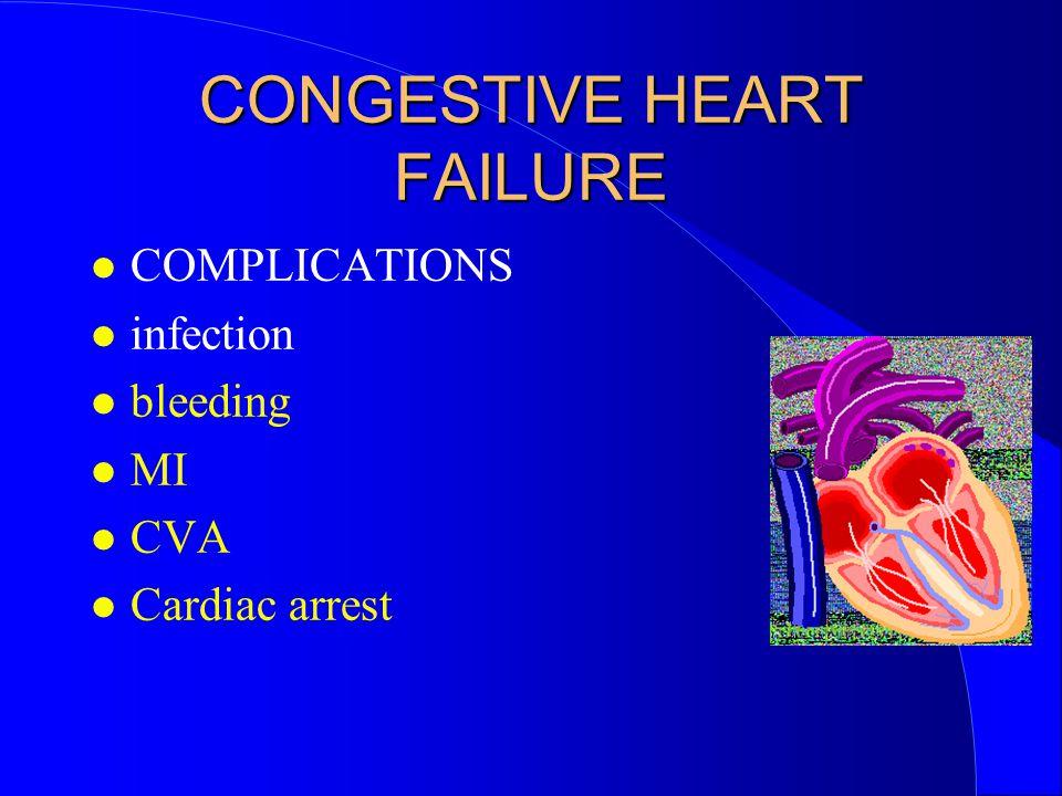 CONGESTIVE HEART FAILURE COMPLICATIONS infection bleeding MI CVA Cardiac arrest