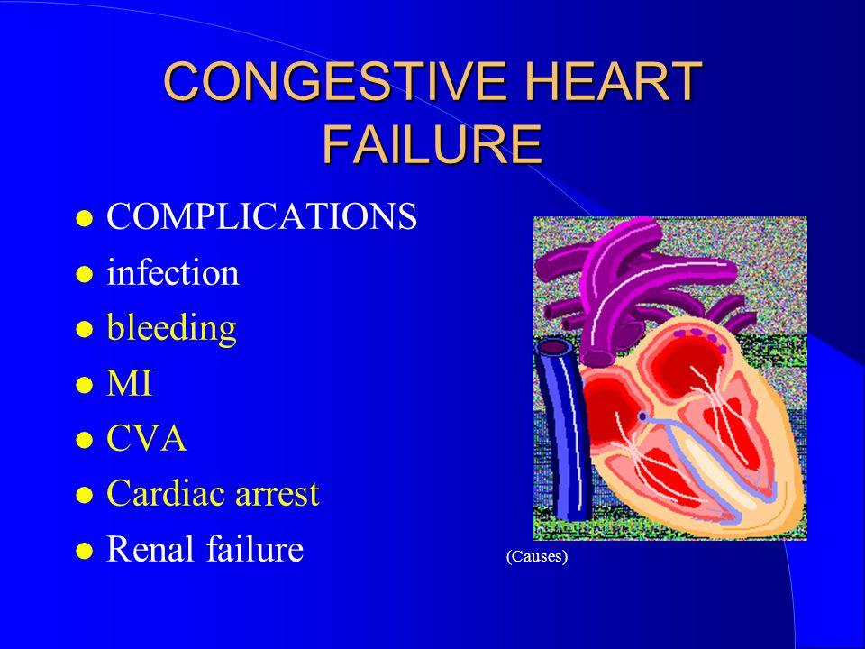 CONGESTIVE HEART FAILURE COMPLICATIONS infection bleeding MI CVA Cardiac arrest Renal failure (Causes)