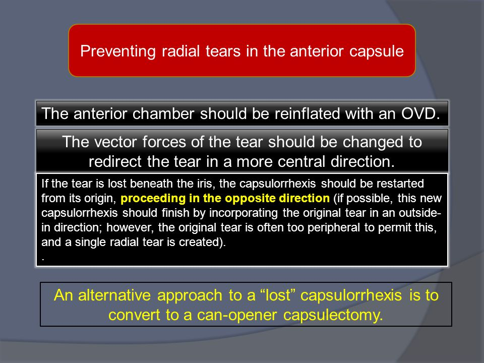 The anterior chamber should be reinflated with an OVD. The vector forces of the tear should be changed to redirect the tear in a more central directio