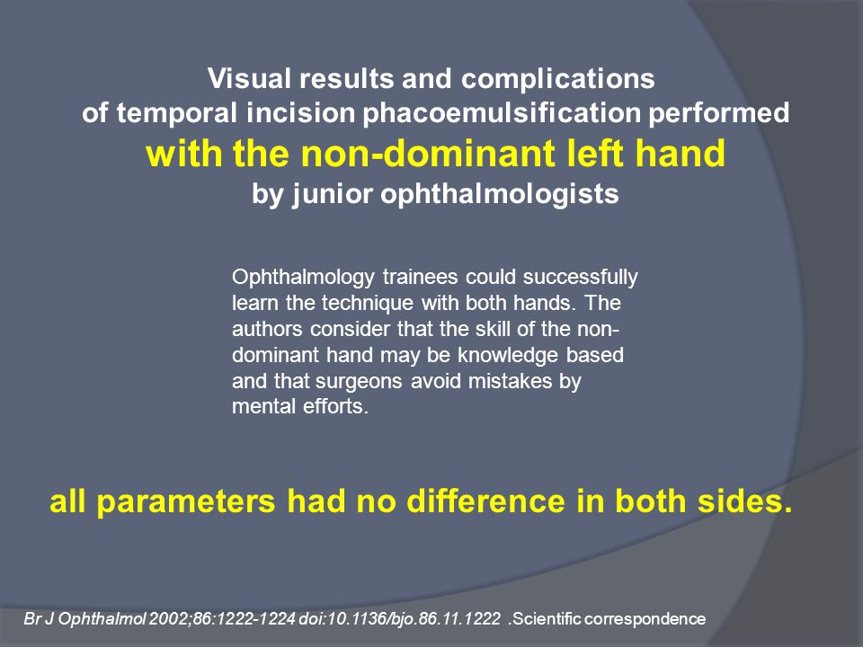 Visual results and complications of temporal incision phacoemulsification performed with the non-dominant left hand by junior ophthalmologists Ophthal