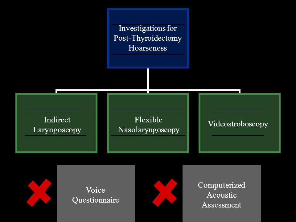 Investigations for Post-Thyroidectomy Hoarseness Indirect Laryngoscopy Flexible Nasolaryngoscopy Videostroboscopy Voice Questionnaire Computerized Acoustic Assessment