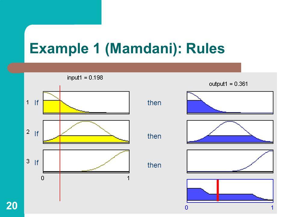 20 Example 1 (Mamdani): Rules then If