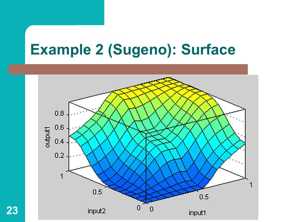 23 Example 2 (Sugeno): Surface