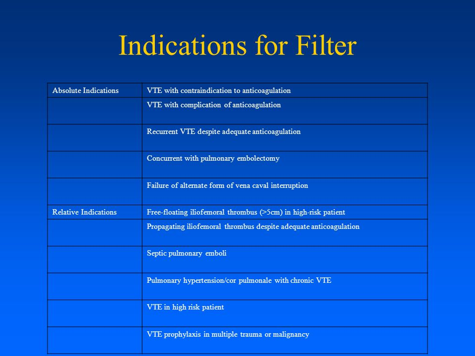 Indications for Filter Absolute IndicationsVTE with contraindication to anticoagulation VTE with complication of anticoagulation Recurrent VTE despite