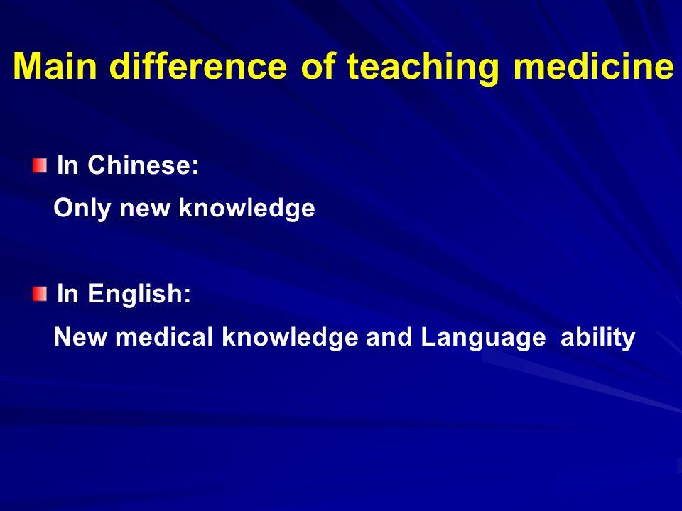 Goal Learn new knowledge Improve English